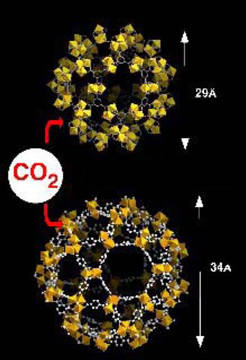 piege a CO2