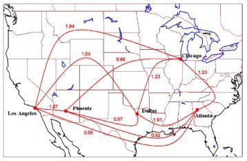 Réseau lignes aériennes USA