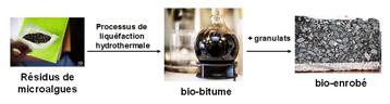 biobitume