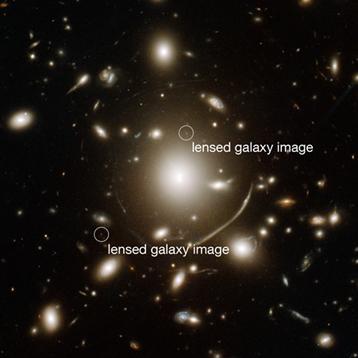 Cúmulos masivos de galaxias