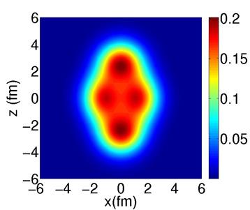 Image 2 - densite de proba