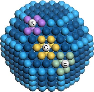 schéma catalyseur