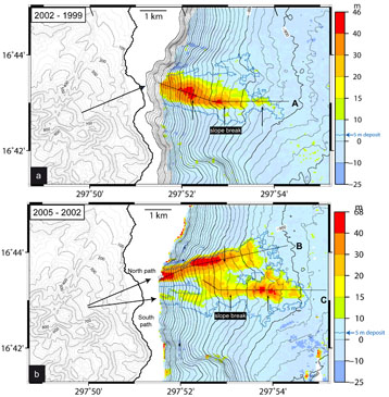Changes in submarine topography off the coast of Montserrat during the ongoing eruption of the Soufrière Hills volcano