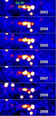 The region of the galactic center seen by INTEGRAL in low-energy gamma rays