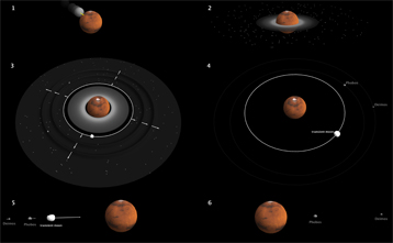 graphic Martian moons