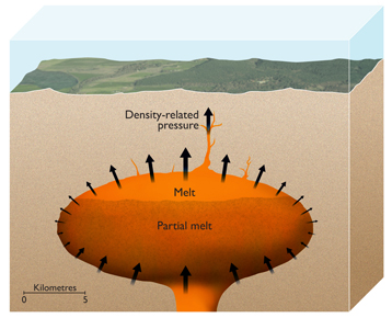 Supervolcano3
