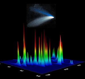 Chromatogram of the cometary ice obtained using the multidimensional gas chromatograph