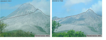 Images of the Soufrière Hills volcano (Montserrat) taken on 31 May 2003 and 12 August 2003