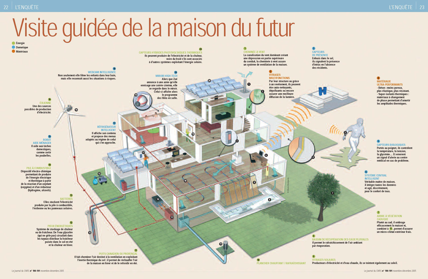 Image enqu te visite illustr e for Plan du site de la maison