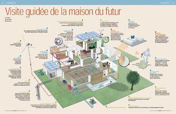 Maison du futur - La maison du futur bruxelles ...