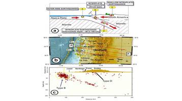Séismicité et zone de subduction chilienne